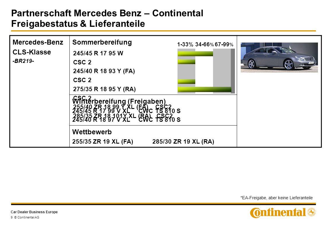 Car Dealer Business Europe Partnerschaft Mercedes Benz – Continental Freigabestatus & Lieferanteile 9 © Continental AG Mercedes-Benz CLS-Klasse -BR219- Sommerbereifung Winterbereifung (Freigaben) 245/45 R 17 99 V XLCWC TS 810 S 245/40 R 18 97 V XLCWC TS 810 S Wettbewerb 255/35 ZR 19 XL (FA) 285/30 ZR 19 XL (RA) 245/45 R 17 95 W CSC 2 245/40 R 18 93 Y (FA) CSC 2 275/35 R 18 95 Y (RA) CSC 2 255/40 ZR 18 99 Y XL (FA) CSC2 285/35 ZR 18 101Y XL (RA) CSC2 1-33%34-66 % 67-99 % *EA-Freigabe, aber keine Lieferanteile