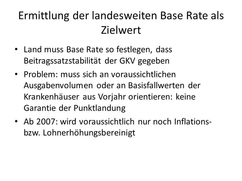 Ermittlung der landesweiten Base Rate als Zielwert Land muss Base Rate so festlegen, dass Beitragssatzstabilität der GKV gegeben Problem: muss sich an voraussichtlichen Ausgabenvolumen oder an Basisfallwerten der Krankenhäuser aus Vorjahr orientieren: keine Garantie der Punktlandung Ab 2007: wird voraussichtlich nur noch Inflations- bzw.
