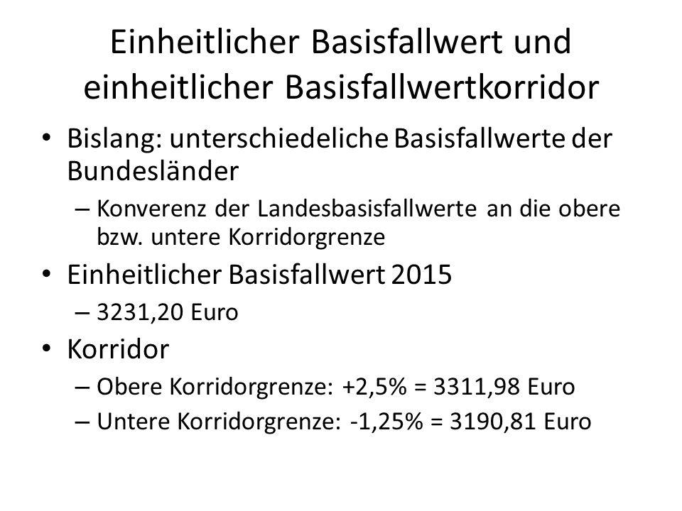 Einheitlicher Basisfallwert und einheitlicher Basisfallwertkorridor Bislang: unterschiedeliche Basisfallwerte der Bundesländer – Konverenz der Landesb