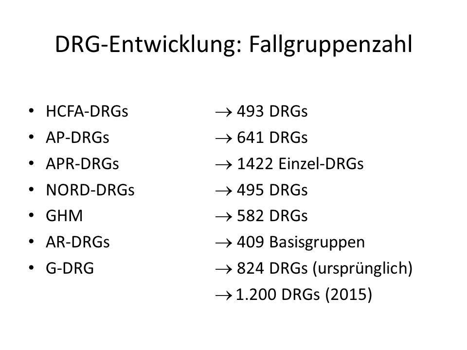 DRG-Entwicklung: Fallgruppenzahl HCFA-DRGs  493 DRGs AP-DRGs  641 DRGs APR-DRGs  1422 Einzel-DRGs NORD-DRGs  495 DRGs GHM  582 DRGs AR-DRGs  409 Basisgruppen G-DRG  824 DRGs (ursprünglich)  1.200 DRGs (2015)