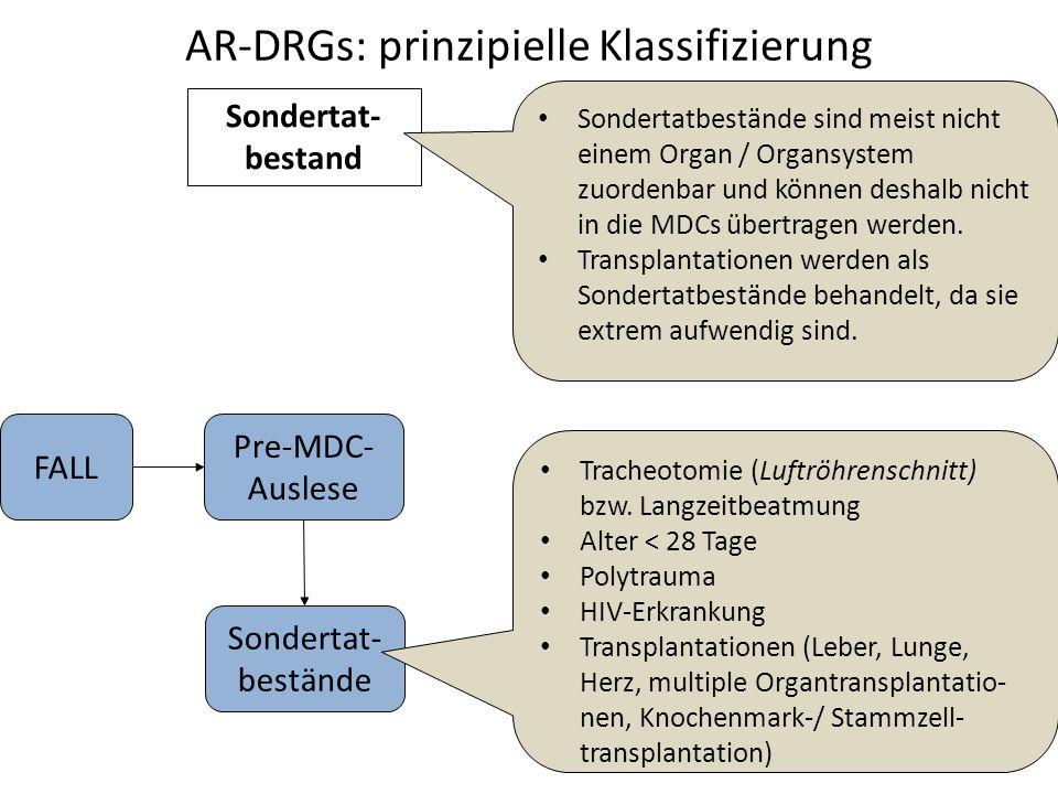 AR-DRGs: prinzipielle Klassifizierung Pre-MDC- Auslese Sondertat- bestand FALL Sondertat- bestände Sondertatbestände sind meist nicht einem Organ / Organsystem zuordenbar und können deshalb nicht in die MDCs übertragen werden.