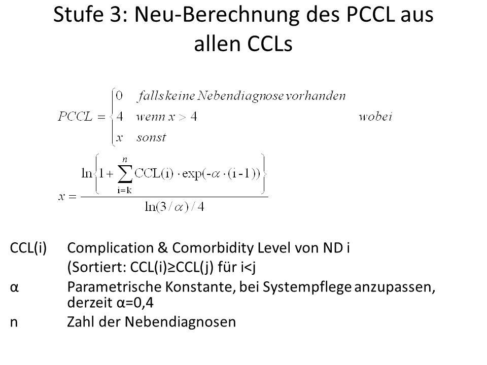 Stufe 3: Neu-Berechnung des PCCL aus allen CCLs CCL(i)Complication & Comorbidity Level von ND i (Sortiert: CCL(i)≥CCL(j) für i<j αParametrische Konstante, bei Systempflege anzupassen, derzeit α=0,4 nZahl der Nebendiagnosen