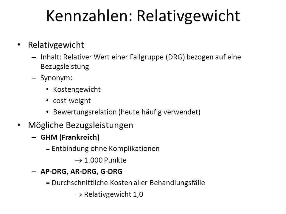 Kennzahlen: Relativgewicht Relativgewicht – Inhalt: Relativer Wert einer Fallgruppe (DRG) bezogen auf eine Bezugsleistung – Synonym: Kostengewicht cost-weight Bewertungsrelation (heute häufig verwendet) Mögliche Bezugsleistungen – GHM (Frankreich) = Entbindung ohne Komplikationen  1.000 Punkte – AP-DRG, AR-DRG, G-DRG = Durchschnittliche Kosten aller Behandlungsfälle  Relativgewicht 1,0