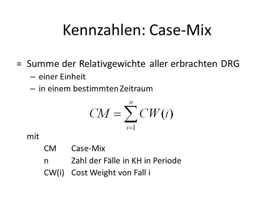 Kennzahlen: Case-Mix =Summe der Relativgewichte aller erbrachten DRG – einer Einheit – in einem bestimmten Zeitraum mit CM Case-Mix nZahl der Fälle in KH in Periode CW(i)Cost Weight von Fall i