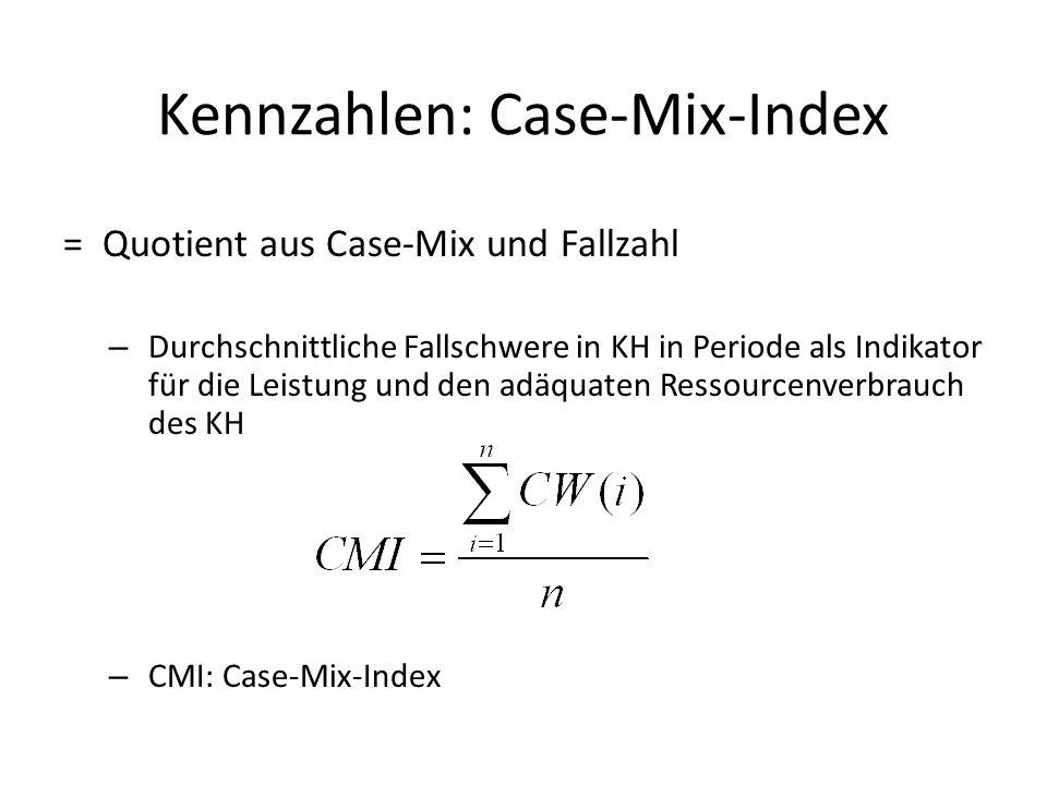 Kennzahlen: Case-Mix-Index =Quotient aus Case-Mix und Fallzahl – Durchschnittliche Fallschwere in KH in Periode als Indikator für die Leistung und den adäquaten Ressourcenverbrauch des KH – CMI: Case-Mix-Index