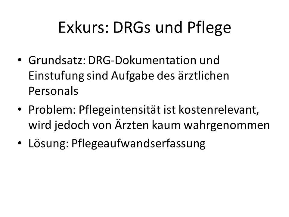 Exkurs: DRGs und Pflege Grundsatz: DRG-Dokumentation und Einstufung sind Aufgabe des ärztlichen Personals Problem: Pflegeintensität ist kostenrelevant, wird jedoch von Ärzten kaum wahrgenommen Lösung: Pflegeaufwandserfassung