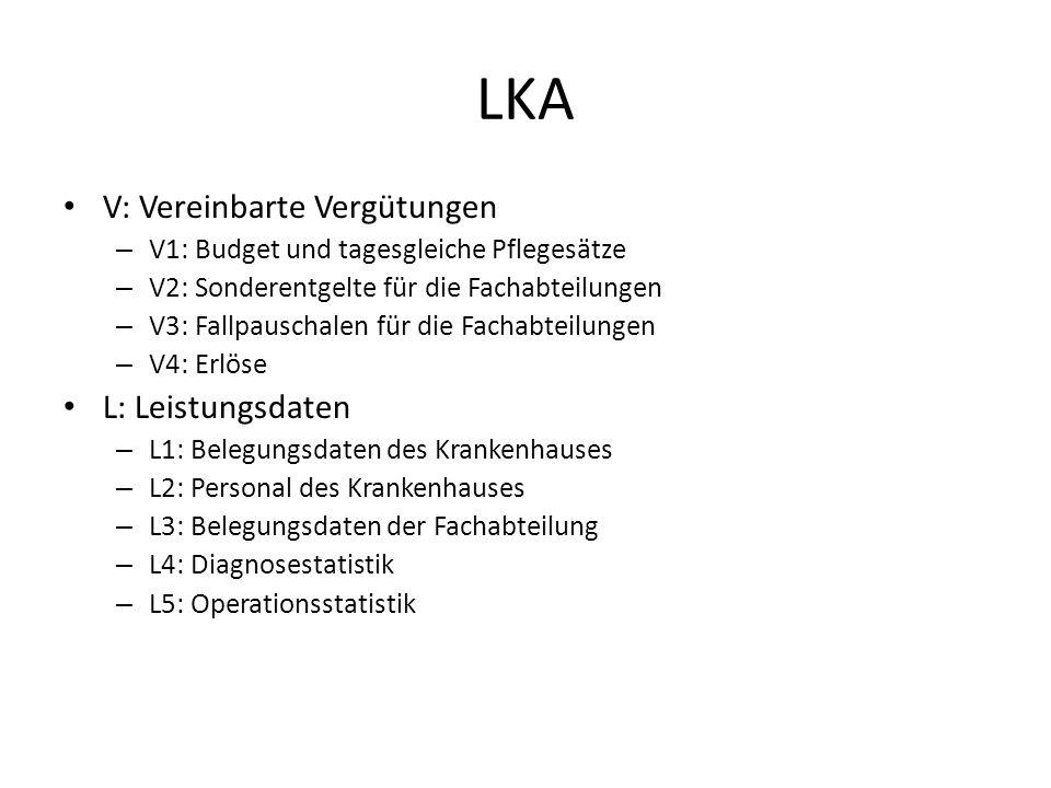 LKA V: Vereinbarte Vergütungen – V1: Budget und tagesgleiche Pflegesätze – V2: Sonderentgelte für die Fachabteilungen – V3: Fallpauschalen für die Fachabteilungen – V4: Erlöse L: Leistungsdaten – L1: Belegungsdaten des Krankenhauses – L2: Personal des Krankenhauses – L3: Belegungsdaten der Fachabteilung – L4: Diagnosestatistik – L5: Operationsstatistik
