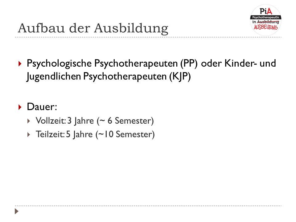  Psychologische Psychotherapeuten (PP) oder Kinder- und Jugendlichen Psychotherapeuten (KJP)  Dauer:  Vollzeit: 3 Jahre (~ 6 Semester)  Teilzeit: 5 Jahre (~10 Semester)