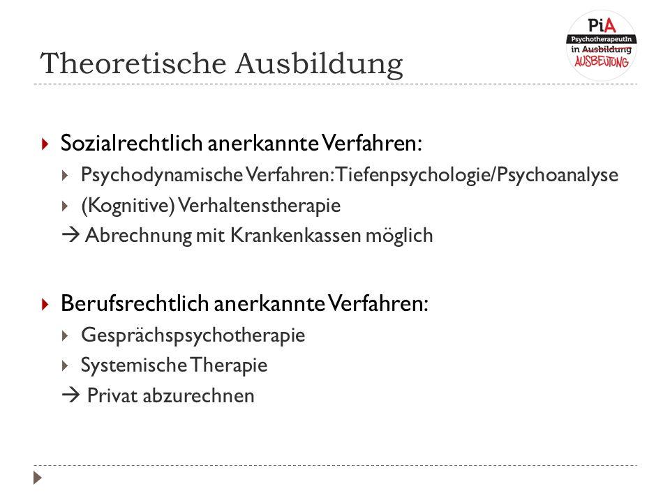 Theoretische Ausbildung  Sozialrechtlich anerkannte Verfahren:  Psychodynamische Verfahren: Tiefenpsychologie/Psychoanalyse  (Kognitive) Verhaltenstherapie  Abrechnung mit Krankenkassen möglich  Berufsrechtlich anerkannte Verfahren:  Gesprächspsychotherapie  Systemische Therapie  Privat abzurechnen