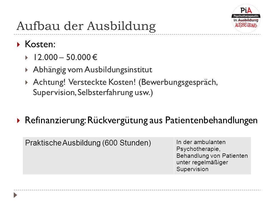 Aufbau der Ausbildung  Kosten:  12.000 – 50.000 €  Abhängig vom Ausbildungsinstitut  Achtung.