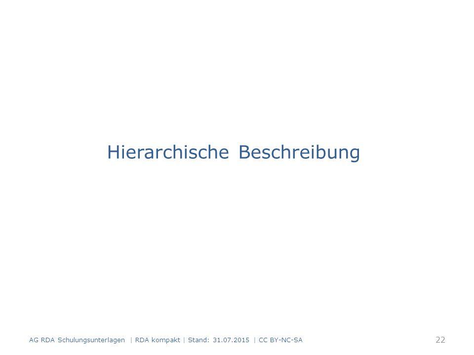 Hierarchische Beschreibung 22 AG RDA Schulungsunterlagen | RDA kompakt | Stand: 31.07.2015 | CC BY-NC-SA
