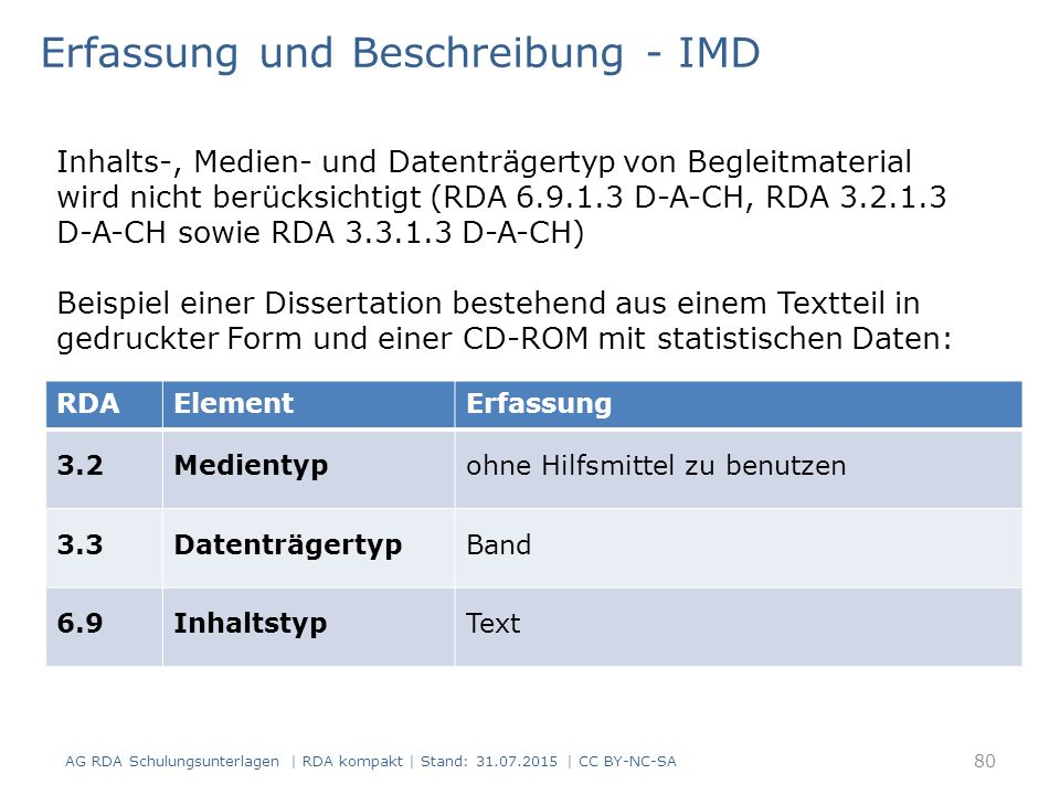 RDAElementErfassung 3.2Medientypohne Hilfsmittel zu benutzen 3.3DatenträgertypBand 6.9InhaltstypText Erfassung und Beschreibung - IMD Inhalts-, Medien- und Datenträgertyp von Begleitmaterial wird nicht berücksichtigt (RDA 6.9.1.3 D-A-CH, RDA 3.2.1.3 D-A-CH sowie RDA 3.3.1.3 D-A-CH) Beispiel einer Dissertation bestehend aus einem Textteil in gedruckter Form und einer CD-ROM mit statistischen Daten: 80 AG RDA Schulungsunterlagen | RDA kompakt | Stand: 31.07.2015 | CC BY-NC-SA