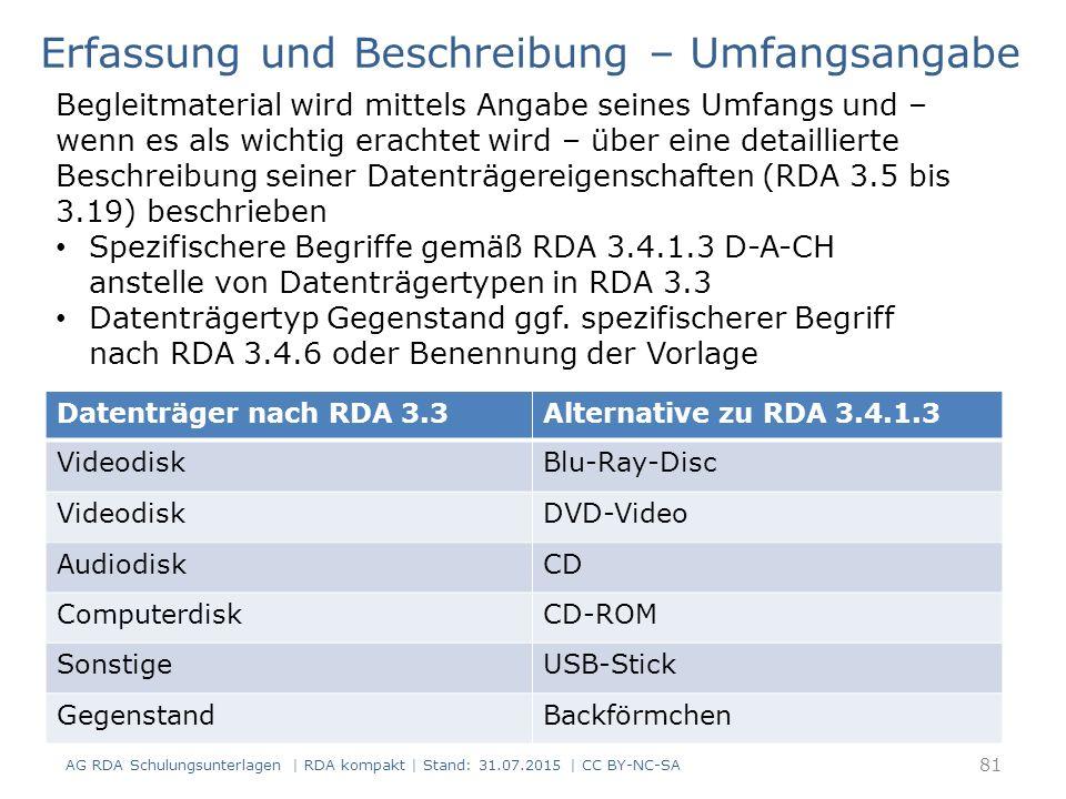Datenträger nach RDA 3.3Alternative zu RDA 3.4.1.3 VideodiskBlu-Ray-Disc VideodiskDVD-Video AudiodiskCD ComputerdiskCD-ROM SonstigeUSB-Stick GegenstandBackförmchen Erfassung und Beschreibung – Umfangsangabe Begleitmaterial wird mittels Angabe seines Umfangs und – wenn es als wichtig erachtet wird – über eine detaillierte Beschreibung seiner Datenträgereigenschaften (RDA 3.5 bis 3.19) beschrieben Spezifischere Begriffe gemäß RDA 3.4.1.3 D-A-CH anstelle von Datenträgertypen in RDA 3.3 Datenträgertyp Gegenstand ggf.