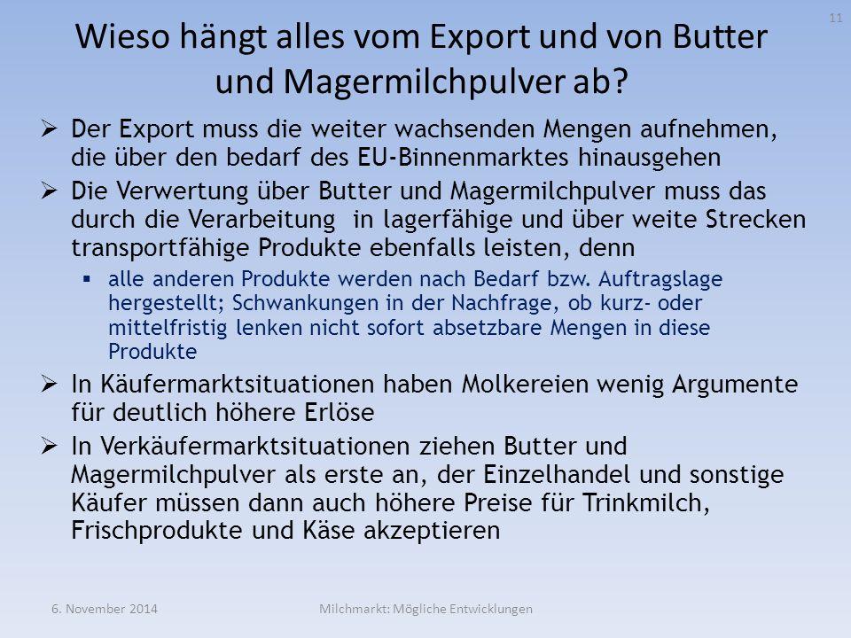  Der Export muss die weiter wachsenden Mengen aufnehmen, die über den bedarf des EU-Binnenmarktes hinausgehen  Die Verwertung über Butter und Magerm