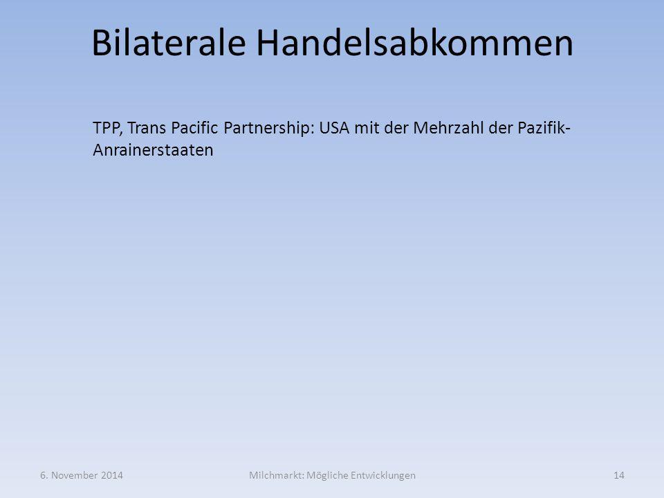 Bilaterale Handelsabkommen 6. November 2014Milchmarkt: Mögliche Entwicklungen14 TPP, Trans Pacific Partnership: USA mit der Mehrzahl der Pazifik- Anra