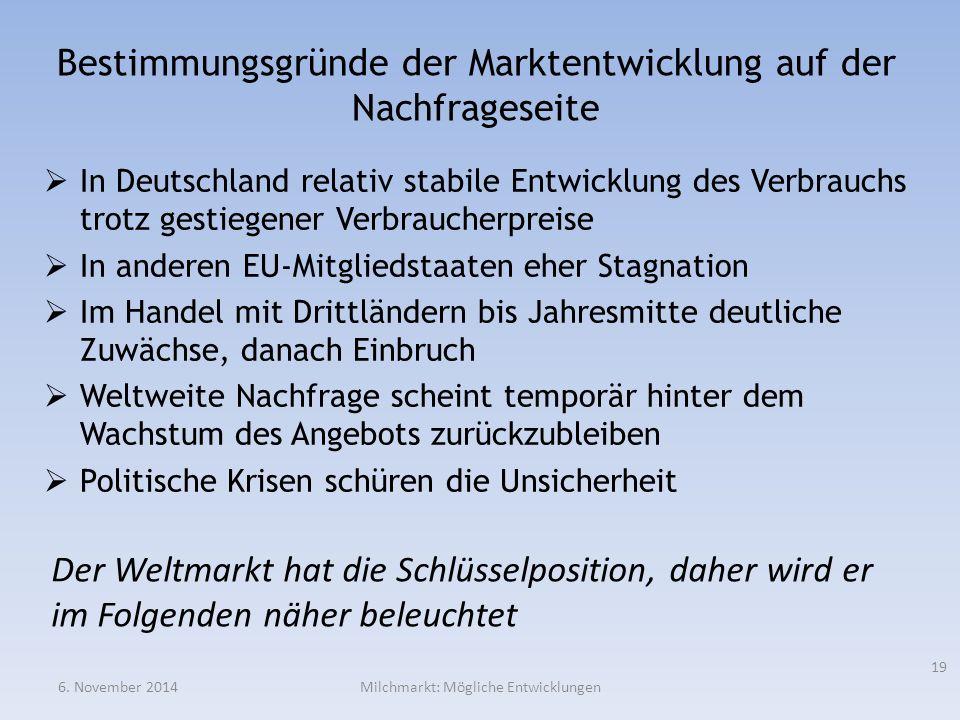  In Deutschland relativ stabile Entwicklung des Verbrauchs trotz gestiegener Verbraucherpreise  In anderen EU-Mitgliedstaaten eher Stagnation  Im H