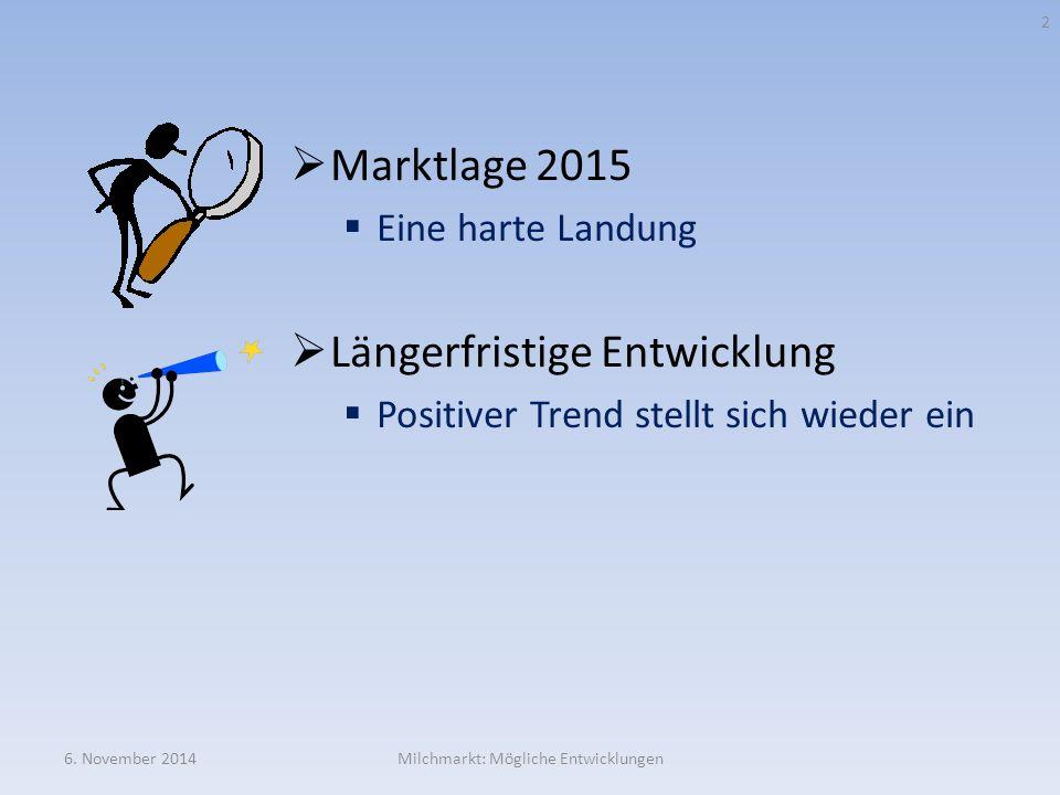  Marktlage 2015  Eine harte Landung  Längerfristige Entwicklung  Positiver Trend stellt sich wieder ein 2 6. November 2014Milchmarkt: Mögliche Ent