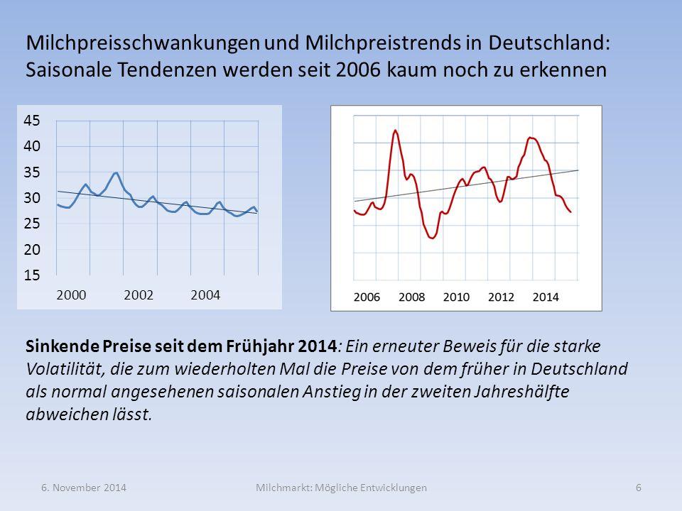 6. November 2014Milchmarkt: Mögliche Entwicklungen6 Sinkende Preise seit dem Frühjahr 2014: Ein erneuter Beweis für die starke Volatilität, die zum wi