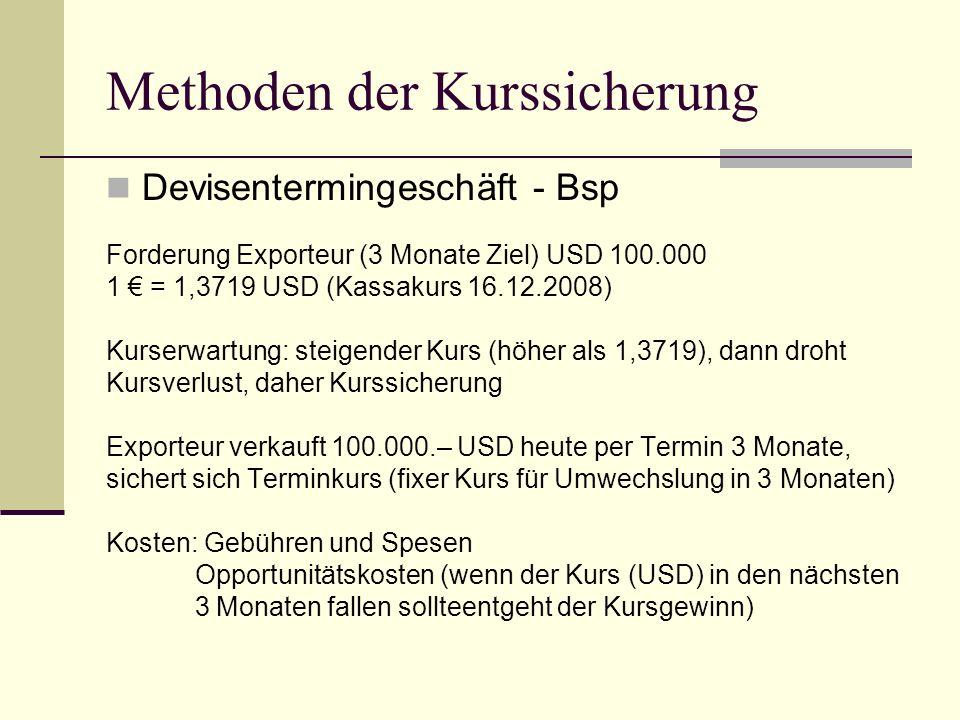Methoden der Kurssicherung Devisentermingeschäft - Bsp Forderung Exporteur (3 Monate Ziel) USD 100.000 1 € = 1,3719 USD (Kassakurs 16.12.2008) Kurserw