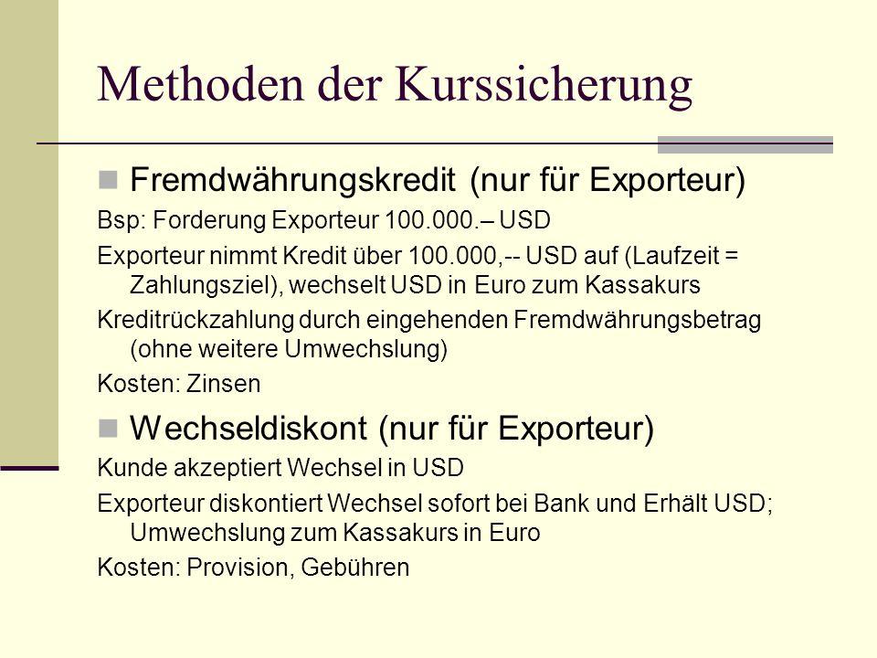 Methoden der Kurssicherung Fremdwährungskredit (nur für Exporteur) Bsp: Forderung Exporteur 100.000.– USD Exporteur nimmt Kredit über 100.000,-- USD a