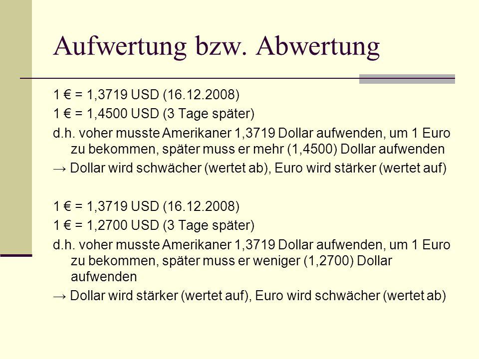 Auswirkungen 1 € = 1,3719 USD (16.12.2008) 1 € = 1,4500 USD (3 Tage später) Forderung Exporteur 100.000,-- USD 100.000,--USD/1,3719 = 72.891,61 Euro 100.000,--USD/1,4500 = 68.965,52 Euro → Kursverlust des Exporteurs (Dollar hat abgewertet), er bekommt weniger Euro Verbindlichkeit Importeur 100.000,-- USD 100.000,--USD/1,3719 = 72.891,61 Euro 100.000,--USD/1,4500 = 68.965,52 Euro → Kursgewinn des Importeurs (Dollar hat aufgewertet), er muss weniger Euro einsetzen, um Dollar zu begleichen