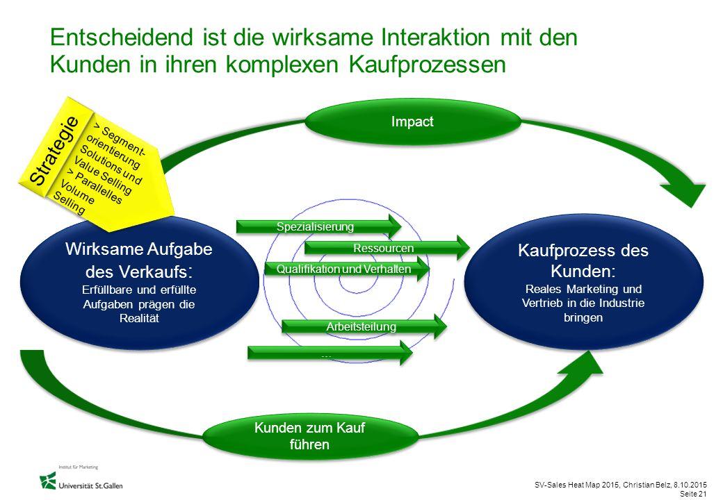 SV-Sales Heat Map 2015, Christian Belz, 8.10.2015 Seite 21 Entscheidend ist die wirksame Interaktion mit den Kunden in ihren komplexen Kaufprozessen W