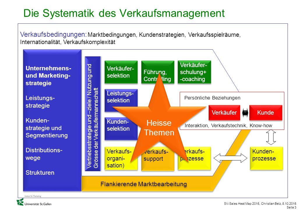 SV-Sales Heat Map 2015, Christian Belz, 8.10.2015 Seite 3 Die Systematik des Verkaufsmanagement Unternehmens- und Marketing- strategie Leistungs- stra