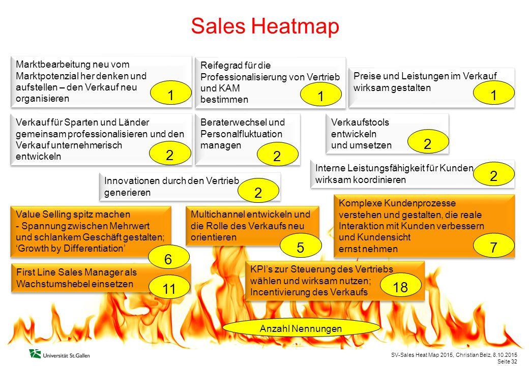 SV-Sales Heat Map 2015, Christian Belz, 8.10.2015 Seite 32 Komplexe Kundenprozesse verstehen und gestalten, die reale Interaktion mit Kunden verbesser