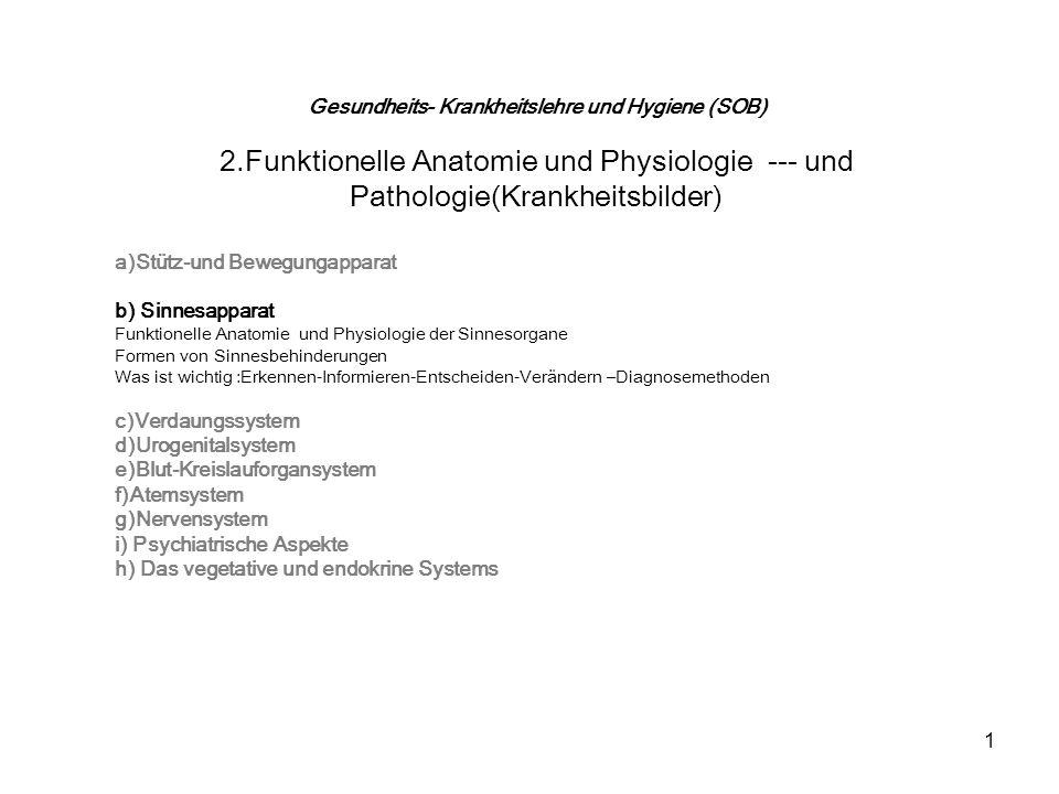 1 Gesundheits- Krankheitslehre und Hygiene (SOB) 2.Funktionelle Anatomie und Physiologie --- und Pathologie(Krankheitsbilder) a)Stütz-und Bewegungapparat b) Sinnesapparat Funktionelle Anatomie und Physiologie der Sinnesorgane Formen von Sinnesbehinderungen Was ist wichtig :Erkennen-Informieren-Entscheiden-Verändern –Diagnosemethoden c)Verdaungssystem d)Urogenitalsystem e)Blut-Kreislauforgansystem f)Atemsystem g)Nervensystem i) Psychiatrische Aspekte h) Das vegetative und endokrine Systems