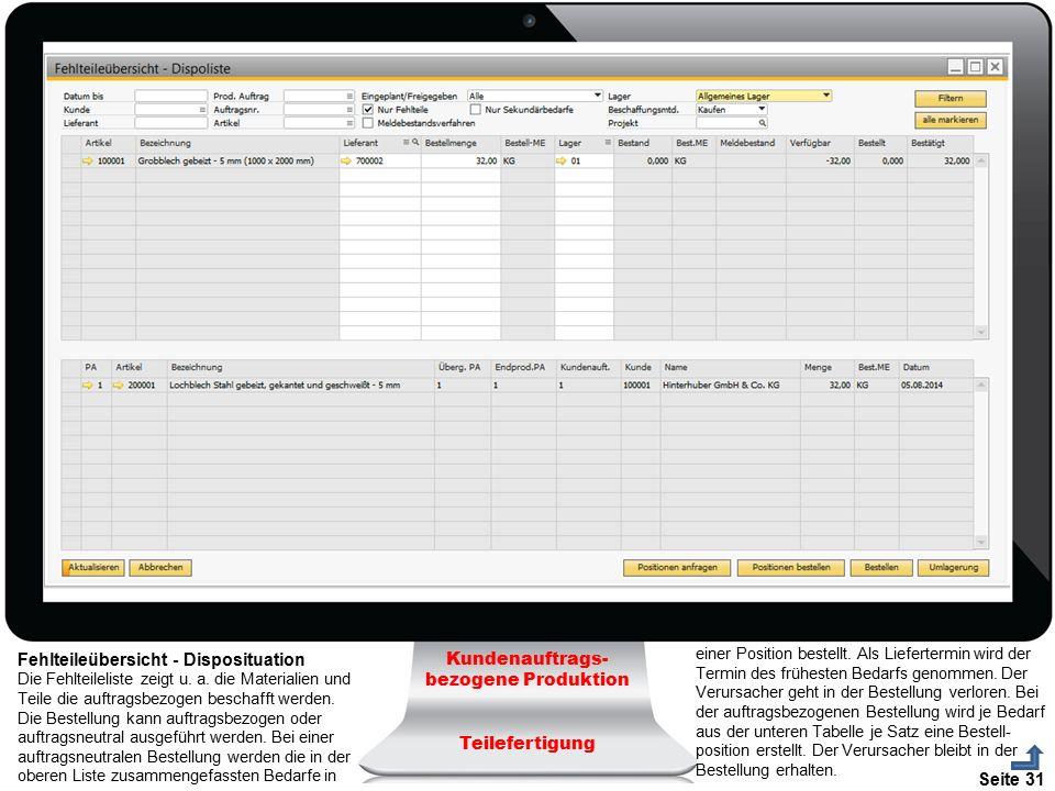 Seite 31 Fehlteileübersicht - Disposituation Die Fehlteileliste zeigt u. a. die Materialien und Teile die auftragsbezogen beschafft werden. Die Bestel