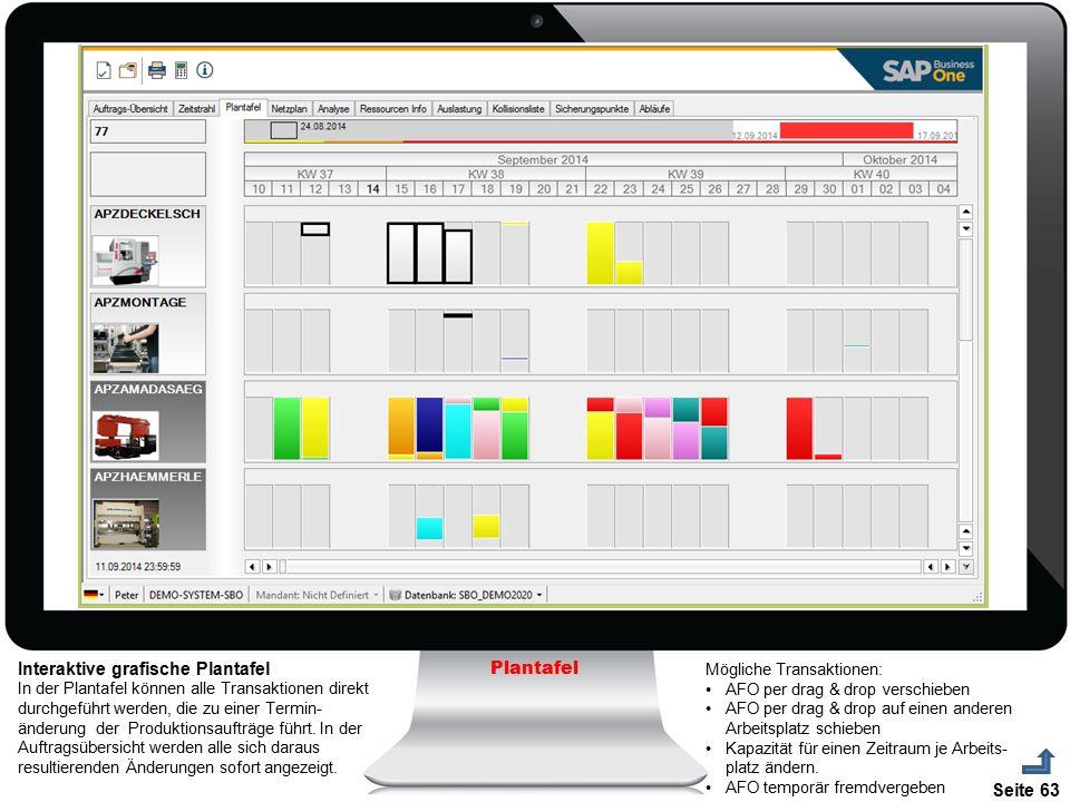 Seite 63 Plantafel Interaktive grafische Plantafel In der Plantafel können alle Transaktionen direkt durchgeführt werden, die zu einer Termin- änderun