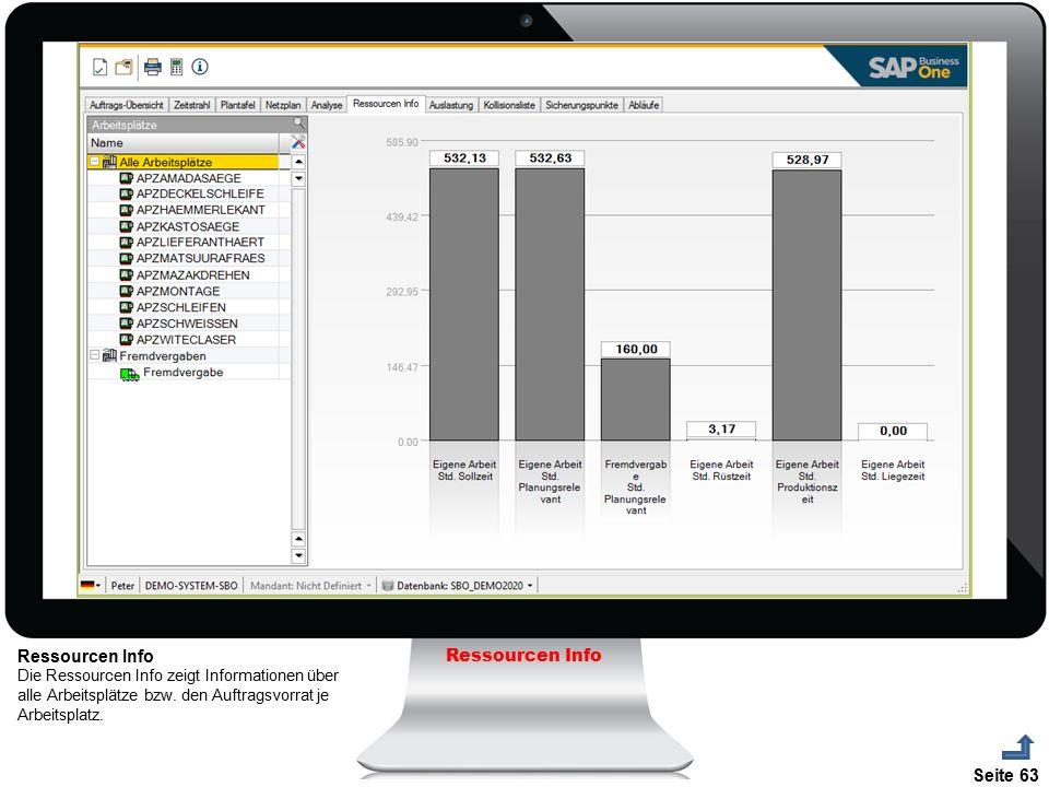 Seite 63 Ressourcen Info Die Ressourcen Info zeigt Informationen über alle Arbeitsplätze bzw. den Auftragsvorrat je Arbeitsplatz.
