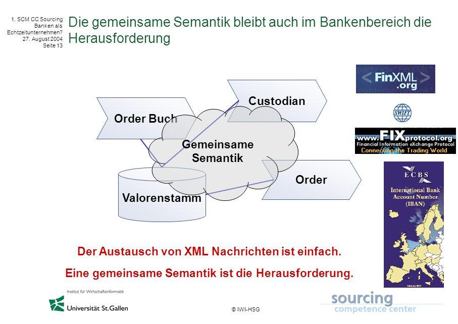 © IWI-HSG 1. SCM CC Sourcing Banken als Echtzeitunternehmen? 27. August 2004 Seite 13 Die gemeinsame Semantik bleibt auch im Bankenbereich die Herausf