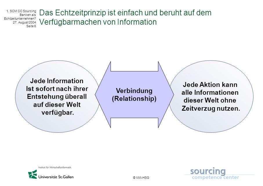 © IWI-HSG 1. SCM CC Sourcing Banken als Echtzeitunternehmen? 27. August 2004 Seite 6 Das Echtzeitprinzip ist einfach und beruht auf dem Verfügbarmache
