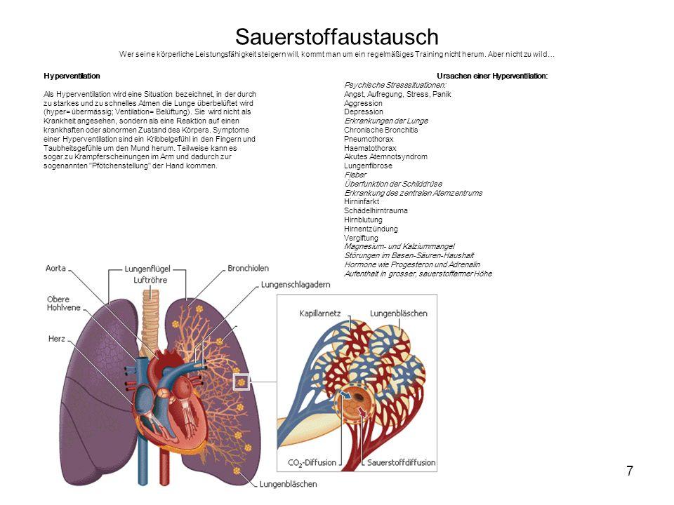 8 Begriffe zur Atmung normale Atmung = Eupnoe erschwerte Atmung = Dyspnoe Atemstillstand = Apnoe zu schnelle Atmung = Tachypnoe zu langsame Atmung = Bradypnoe Respiration = Atmung Inspiration = Einatmung Expiration = Ausatmung abdominelle Atmung = Bauchatmung kostale Atmung = Brustatmung Aspiration = Flüssigkeit,Nahrung,Fremdkörper gelangen ins Atemsystem Atemfrequenz: 16-20 Atemzüge pro Minute (bei einem Erwachsenen) Atemqualität: tief; flach; hechelnd; keuchend (bei Anstrengung); rasselnd (bei einem Lungenödem); schnappend (beim Sterbenden); röchelnd (bei Atemnot); geräuschlos; pressend (bei Asthma); pfeifend (bei Schleimhautschwellungen) Zu beachten: Tachypnoe: ist immer ein pathologisches Zeichen (außer bei körperlicher Anstrengung) Dyspnoe :Atemnot Die Atemnot oder auch Luftnot ist ein individuell empfundenes Gefühl einer erschwerten Atmung.