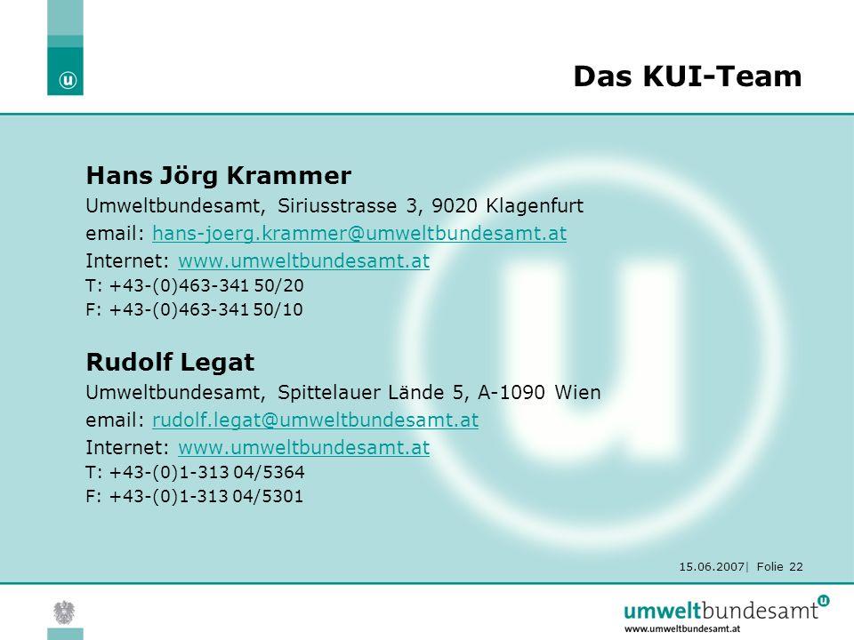 15.06.2007| Folie 22 Das KUI-Team Hans Jörg Krammer Umweltbundesamt, Siriusstrasse 3, 9020 Klagenfurt email: hans-joerg.krammer@umweltbundesamt.athans-joerg.krammer@umweltbundesamt.at Internet: www.umweltbundesamt.atwww.umweltbundesamt.at T: +43-(0)463-341 50/20 F: +43-(0)463-341 50/10 Rudolf Legat Umweltbundesamt, Spittelauer Lände 5, A-1090 Wien email: rudolf.legat@umweltbundesamt.atrudolf.legat@umweltbundesamt.at Internet: www.umweltbundesamt.atwww.umweltbundesamt.at T: +43-(0)1-313 04/5364 F: +43-(0)1-313 04/5301