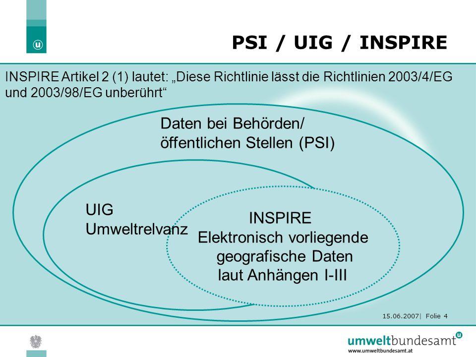 15.06.2007| Folie 4 PSI / UIG / INSPIRE Daten bei Behörden/ öffentlichen Stellen (PSI) INSPIRE Elektronisch vorliegende geografische Daten laut Anhäng