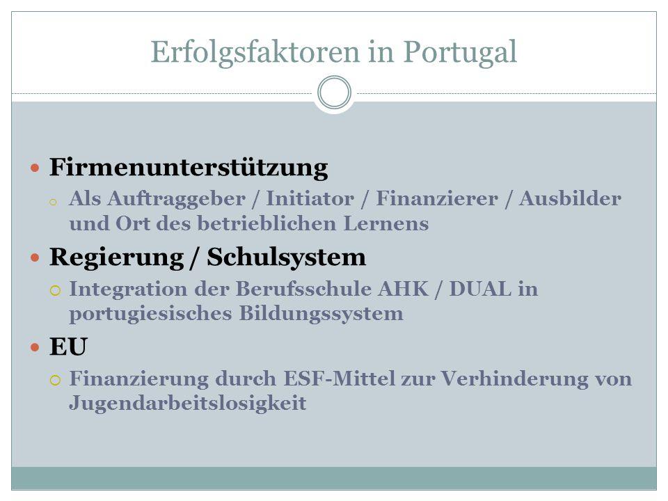 Erfolgsfaktoren in Portugal Firmenunterstützung o Als Auftraggeber / Initiator / Finanzierer / Ausbilder und Ort des betrieblichen Lernens Regierung / Schulsystem  Integration der Berufsschule AHK / DUAL in portugiesisches Bildungssystem EU  Finanzierung durch ESF-Mittel zur Verhinderung von Jugendarbeitslosigkeit