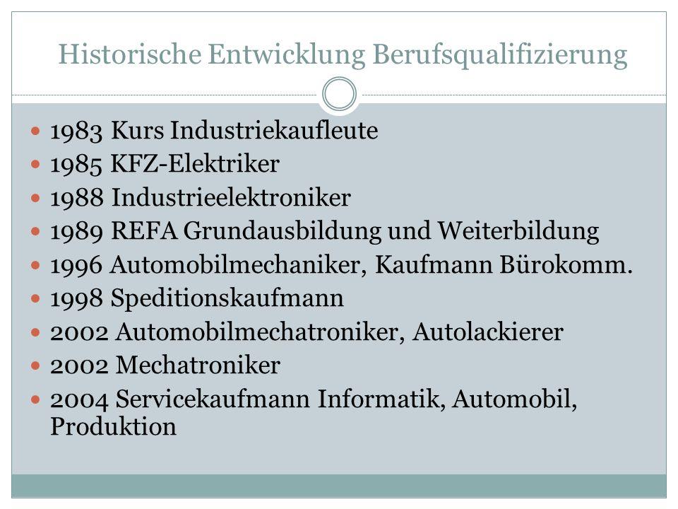 Historische Entwicklung Berufsqualifizierung 1983 Kurs Industriekaufleute 1985 KFZ-Elektriker 1988 Industrieelektroniker 1989 REFA Grundausbildung und Weiterbildung 1996 Automobilmechaniker, Kaufmann Bürokomm.