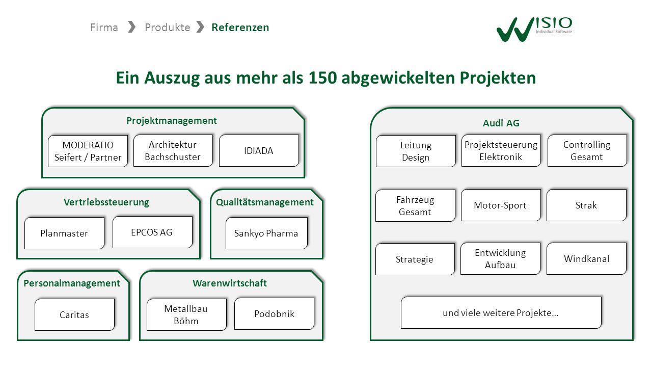 Ein Auszug aus mehr als 150 abgewickelten Projekten Firma ProdukteReferenzen Projektmanagement Architektur Bachschuster IDIADA MODERATIO Seifert / Par