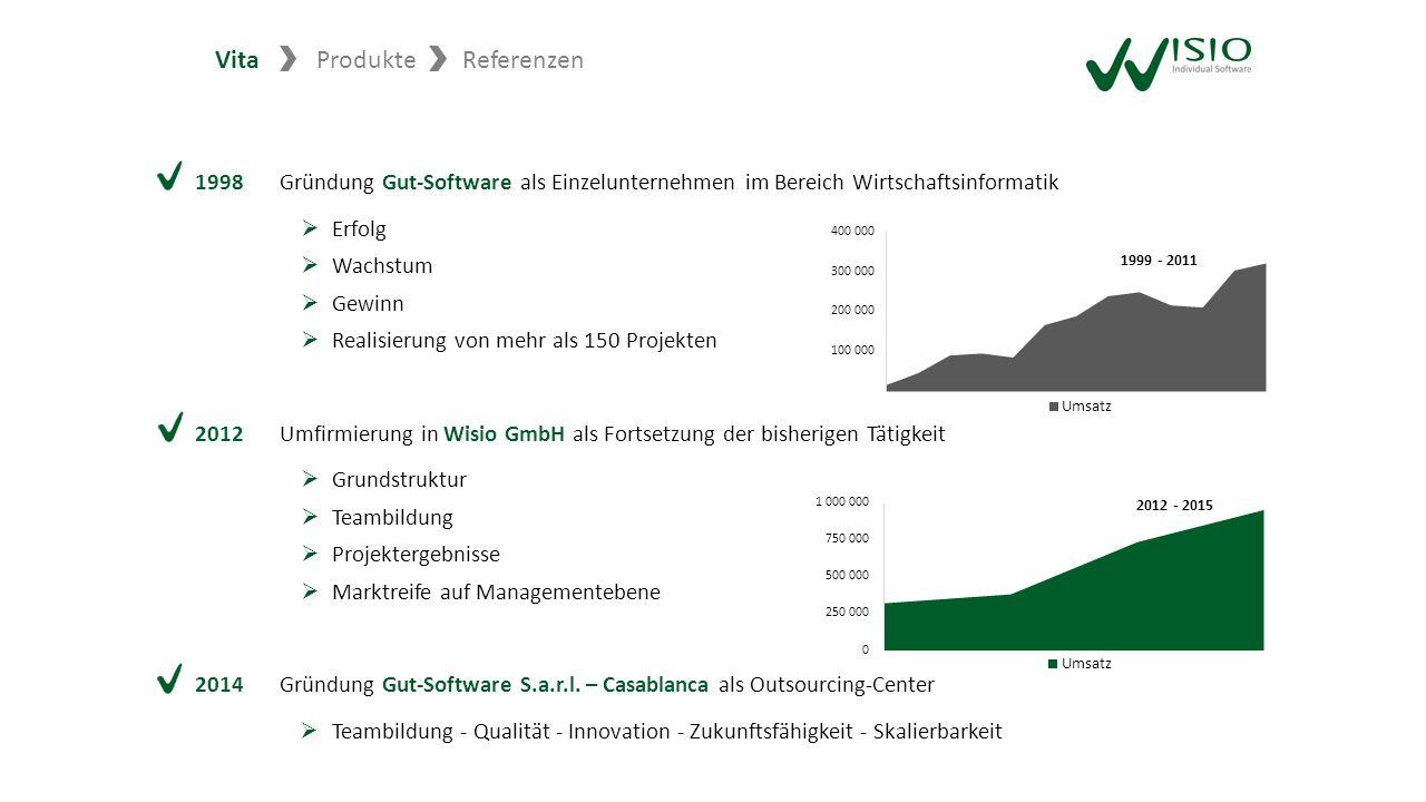 Vita ProdukteReferenzen 1998Gründung Gut-Software als Einzelunternehmen im Bereich Wirtschaftsinformatik  Erfolg  Wachstum  Gewinn  Realisierung von mehr als 150 Projekten 2012Umfirmierung in Wisio GmbH als Fortsetzung der bisherigen Tätigkeit  Grundstruktur  Teambildung  Projektergebnisse  Marktreife auf Managementebene 2014Gründung Gut-Software S.a.r.l.