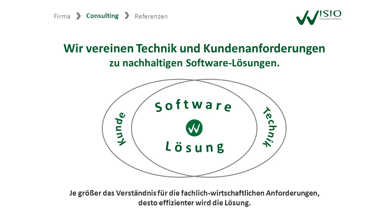 Wir vereinen Technik und Kundenanforderungen zu nachhaltigen Software-Lösungen. Je größer das Verständnis für die fachlich-wirtschaftlichen Anforderun