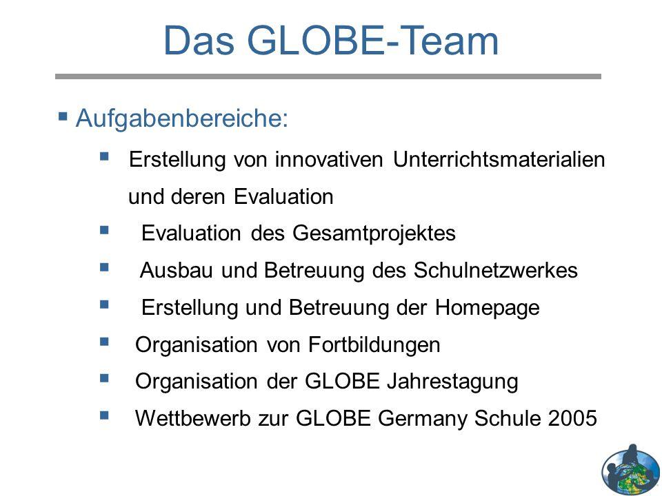 Das GLOBE-Team  Aufgabenbereiche:  Erstellung von innovativen Unterrichtsmaterialien und deren Evaluation  Evaluation des Gesamtprojektes  Ausbau und Betreuung des Schulnetzwerkes  Erstellung und Betreuung der Homepage  Organisation von Fortbildungen  Organisation der GLOBE Jahrestagung  Wettbewerb zur GLOBE Germany Schule 2005