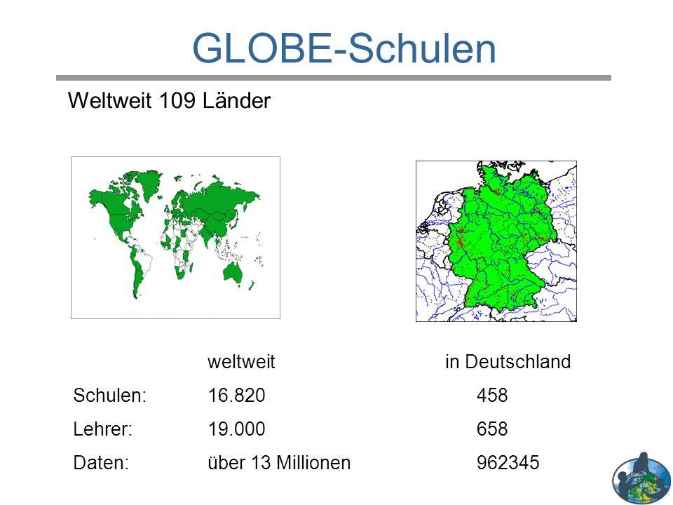 weltweit in Deutschland Schulen: 16.820458 Lehrer: 19.000658 Daten: über 13 Millionen 962345 Weltweit 109 Länder GLOBE-Schulen