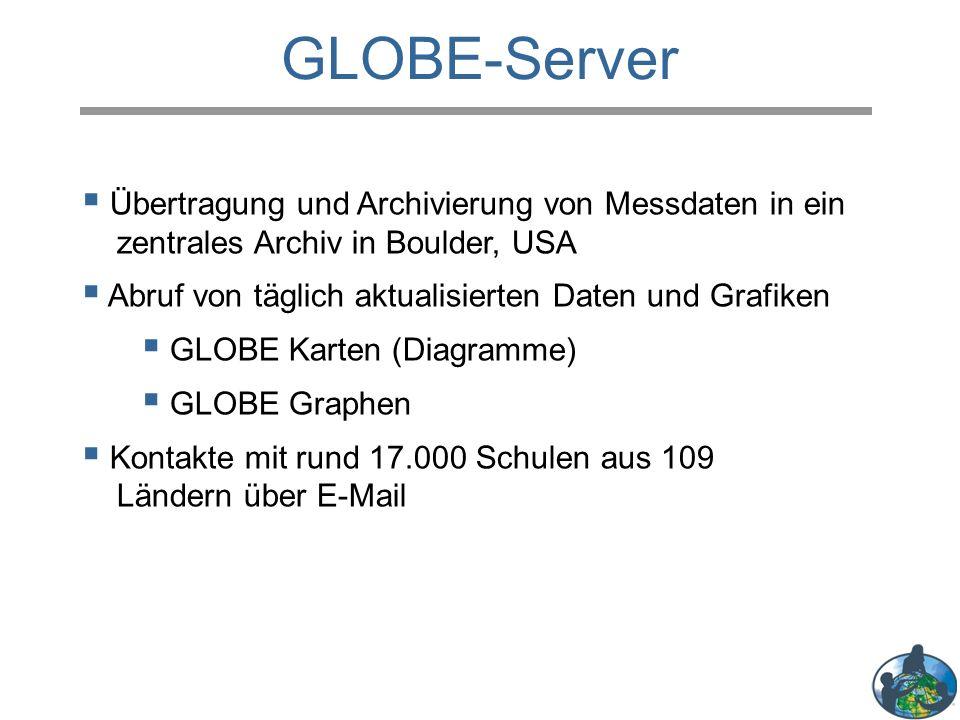 GLOBE-Server  Übertragung und Archivierung von Messdaten in ein zentrales Archiv in Boulder, USA  Abruf von täglich aktualisierten Daten und Grafiken  GLOBE Karten (Diagramme)  GLOBE Graphen  Kontakte mit rund 17.000 Schulen aus 109 Ländern über E-Mail