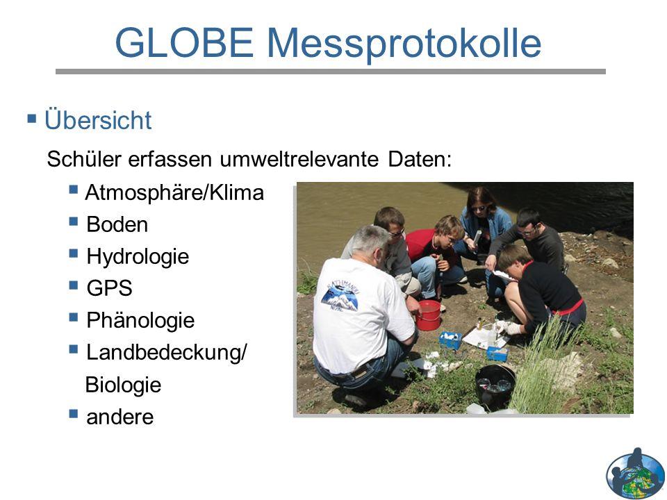 GLOBE Messprotokolle  Übersicht Schüler erfassen umweltrelevante Daten:  Atmosphäre/Klima  Boden  Hydrologie  GPS  Phänologie  Landbedeckung/ Biologie  andere