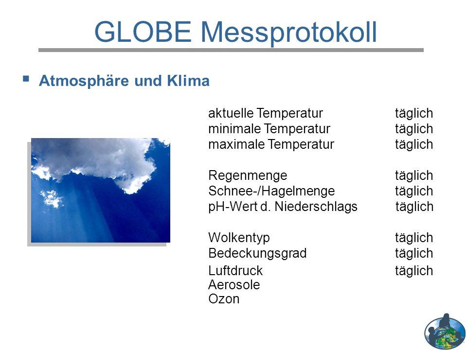 GLOBE Messprotokoll  Atmosphäre und Klima aktuelle Temperaturtäglich minimale Temperaturtäglich maximale Temperaturtäglich Regenmengetäglich Schnee-/Hagelmengetäglich pH-Wert d.