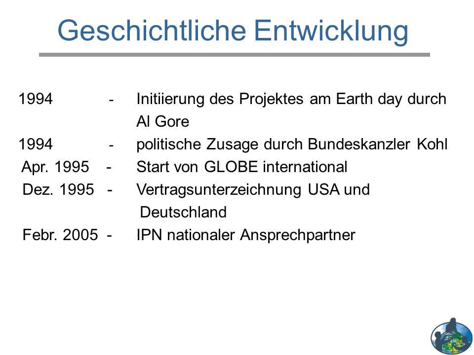 Geschichtliche Entwicklung 1994 -Initiierung des Projektes am Earth day durch Al Gore 1994 -politische Zusage durch Bundeskanzler Kohl Apr.