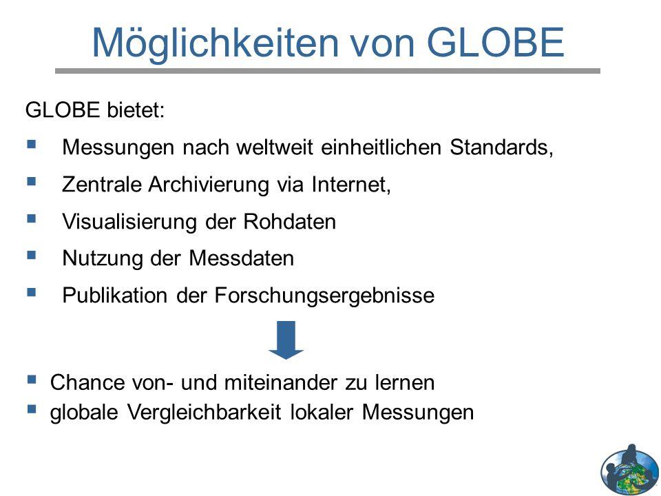  Chance von- und miteinander zu lernen  globale Vergleichbarkeit lokaler Messungen GLOBE bietet:  Messungen nach weltweit einheitlichen Standards,  Zentrale Archivierung via Internet,  Visualisierung der Rohdaten  Nutzung der Messdaten  Publikation der Forschungsergebnisse Möglichkeiten von GLOBE