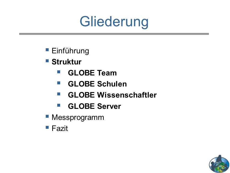 Gliederung  Einführung  Struktur  GLOBE Team  GLOBE Schulen  GLOBE Wissenschaftler  GLOBE Server  Messprogramm  Fazit